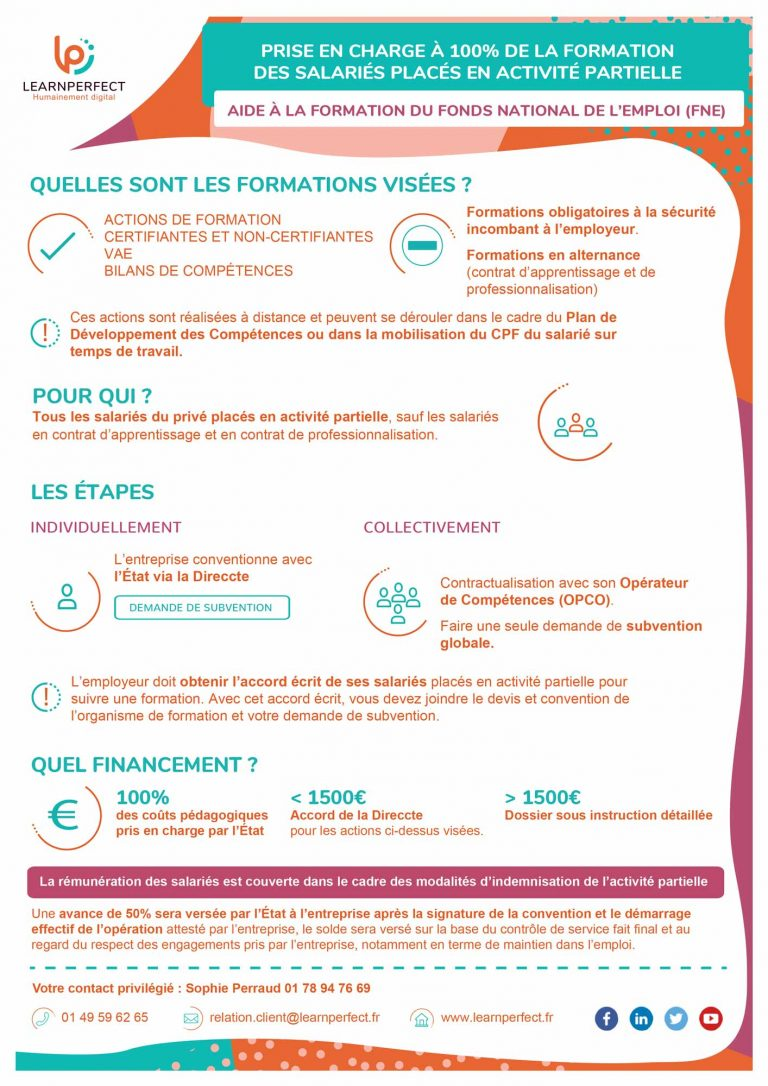 Infographie FNE LearnPerfect