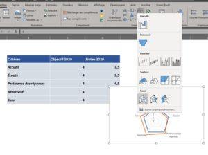 formation Excel à distance - création graphique radar